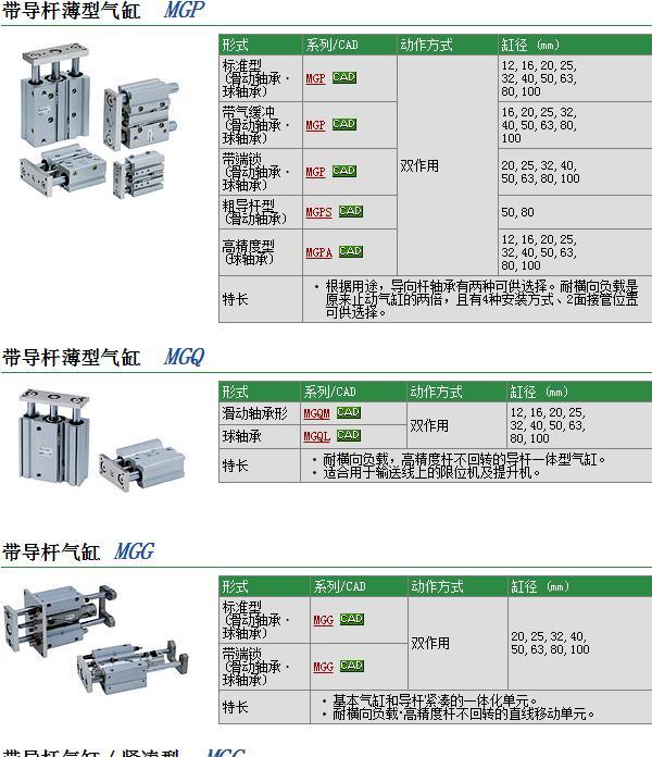 MGPM80-75-XC35W快速報價資料
