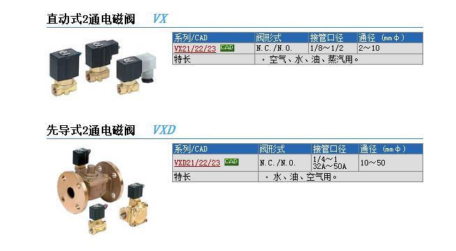 VX2230-03-3DZ快速報價資料