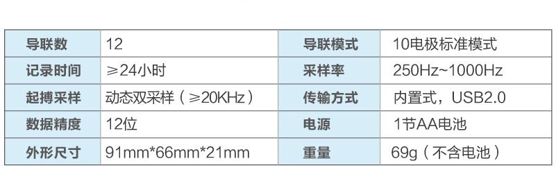 <strong>交大辰方动态心电监测仪</strong>技术参数