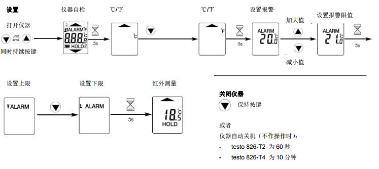 testo 826-T4食品温度计