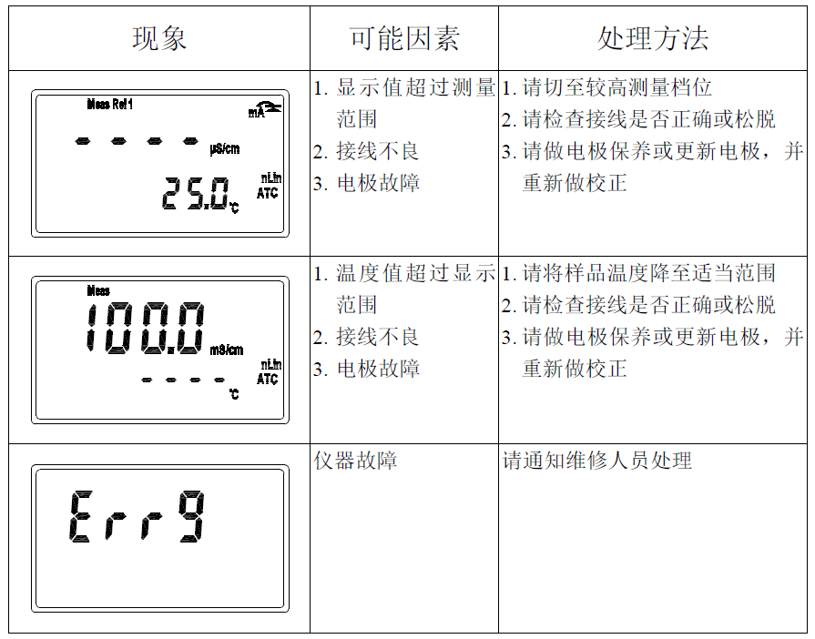 上泰电导率测定仪EC-430