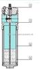 MS12-LOE-G-Ufesto产品festo油雾器537156原装正品