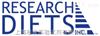 D12079B research diets 高脂饲料