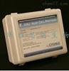 Cygnus F410Cygnus F410 E.coli HCP ELISA Kit 大腸桿菌蛋白殘留檢測試劑盒