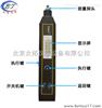 RM1300A笔型转速表批发采购