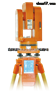 HSWYBJ-4供应激光隧道断面检测仪-价格主要产品