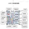 VV511-LH-3C3交流电路实验箱报价